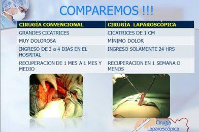 ¿Cuáles son las ventajas de la cirugía laparoscópica respecto a la cirugía convencional?